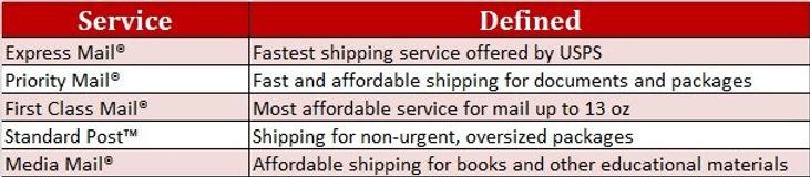 608_USPS_services.jpg
