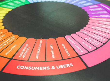 The Ten Day MBA for Real Estate: Marketing and Consumer Analysis