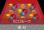 eco_hals_06.png