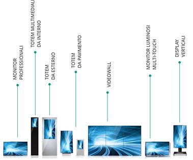 schermi, videowall, totem moschini advcom