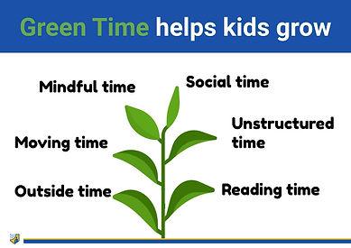 Green Green Helps Kids grow Poster.jpg