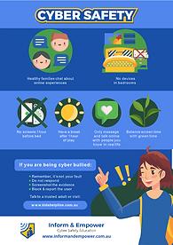 Raising Kids in a Digital World Poster A