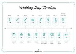 WEDDING-DAY-TIMELINE.jpg