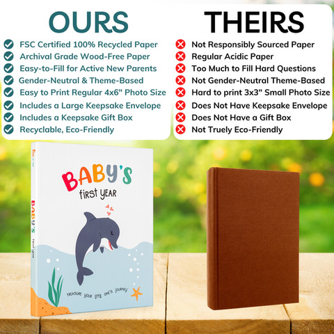 Why choose our baby memory book?