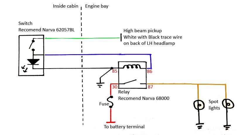 Remarkable Motorspark Vw Amarok Spot Light Fitting Wiring Digital Resources Arguphilshebarightsorg