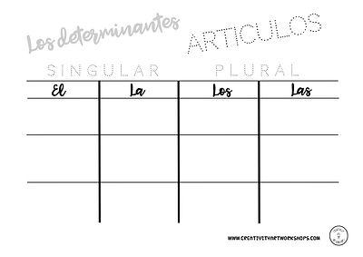 Los Articulos determinantes.jpg