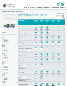 Crime reduction toolkit