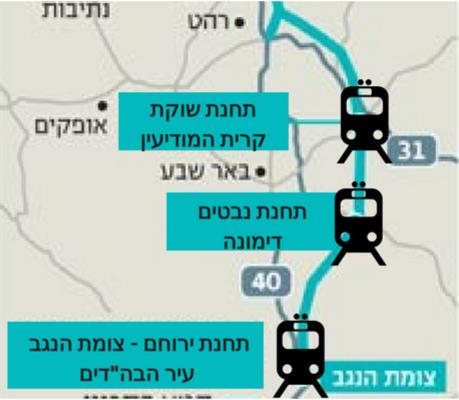 קרית המודיעין - תחבורה