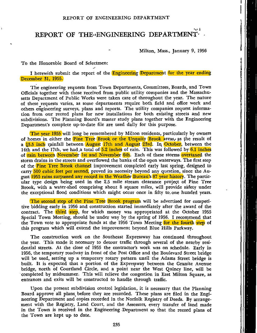 Annual Report of 1955