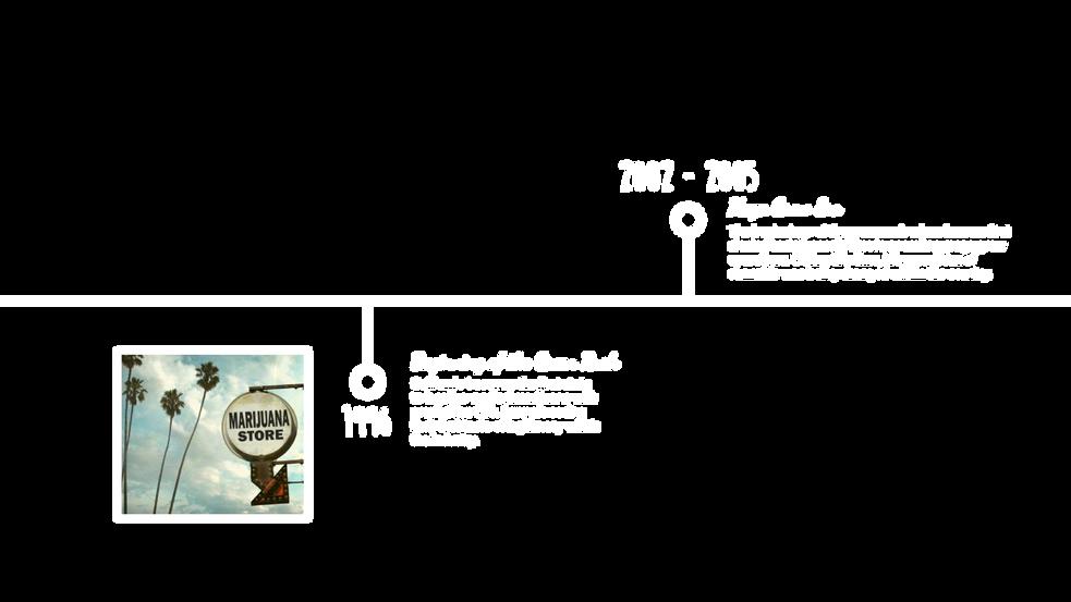 Timeline for EagleBearFarms-04.png