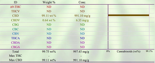 cannabinoid-isolate-lab-report-example.j