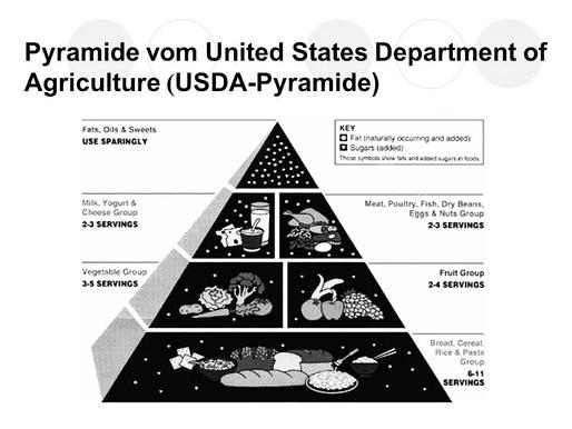 Amerikanische Pyramiden