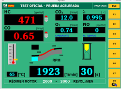 test gases 4