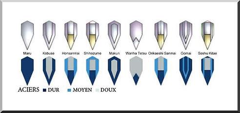 aciers katana assemblage.jpg