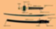Anatomie d'un sabre.png