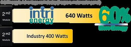 #1-IE-Metrics-Watts.png