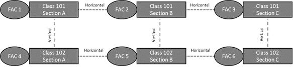 LI-tenets-alignment-figure1.png