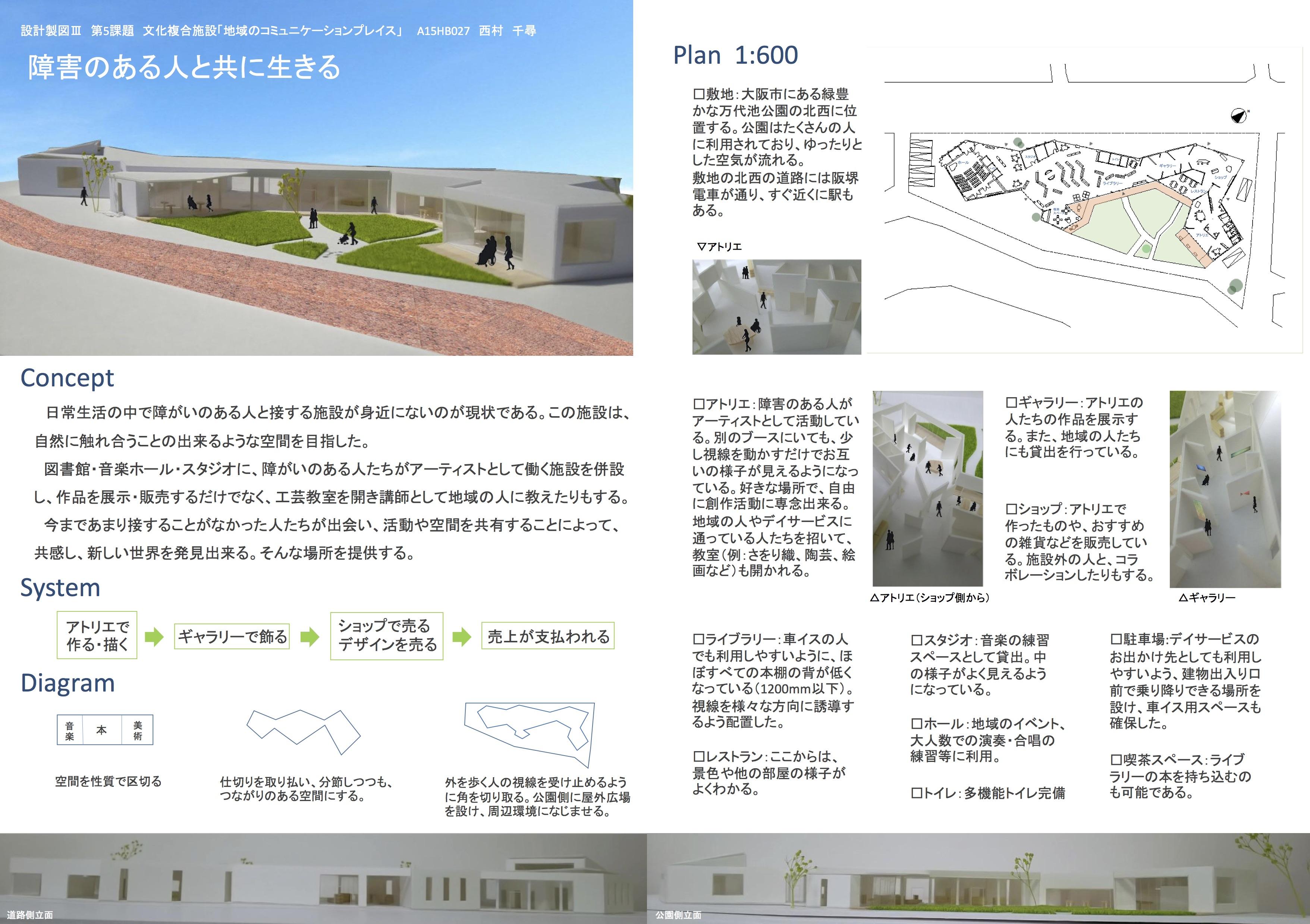 A15HB027_西村千尋_プレゼン(修正)
