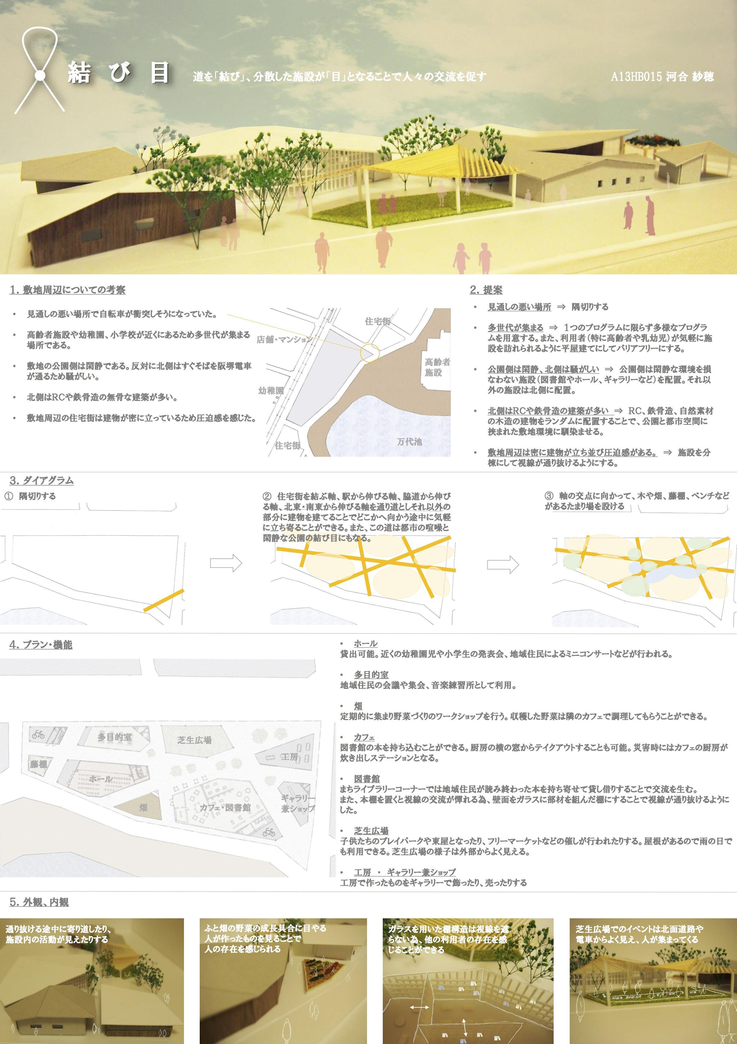 15文化複合施設