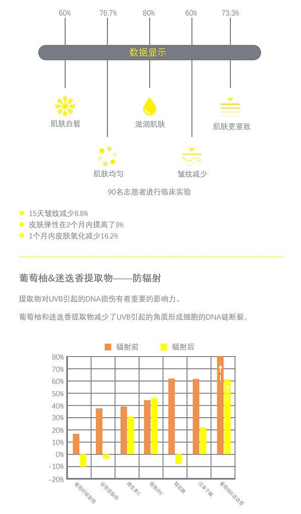 Phyto-Sunplus Chinese 12.jpg