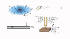 Механические волны. Акустика (10ав)