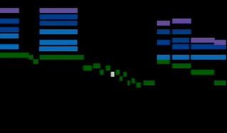 Визуализация звука в среде Scratch