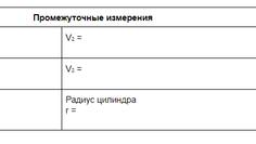Измерение объёма цилиндра
