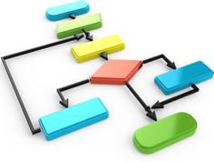 Передача и обработка информации. Алгоритмы