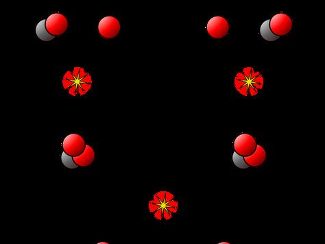 Ядерная энергетика. Термоядерные реакции