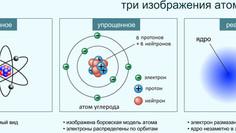 Модели атомов по Резерфорду и по Бору. Спектры. Лазеры