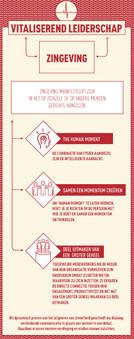 The Human Moment: Zingevende Fundatie.  #8 Vitaliserend Leiderschap