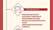 Focus: Hoe focus vitaliteit versterkt.         #3 Vitaliserend Leiderschap
