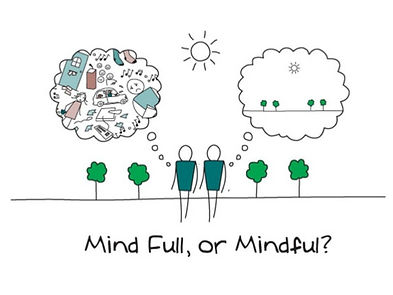 mind full or mindful-2.jpg