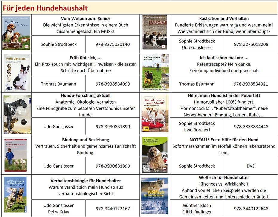 Bibliothek_-_für_jeden_Hundehaushalt.png
