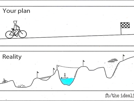 Planen vs. Realität