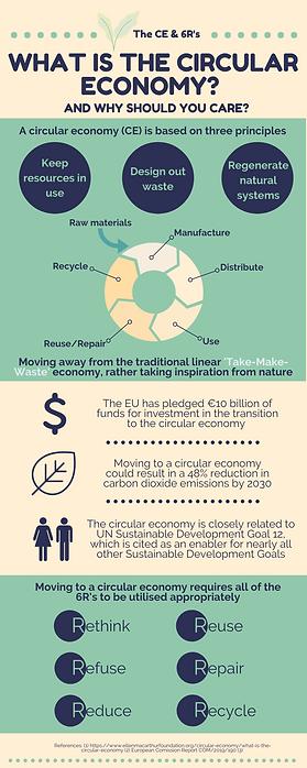 Circular Economy (3).png