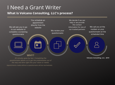 Volcano Consulting, LLC New Client Proce