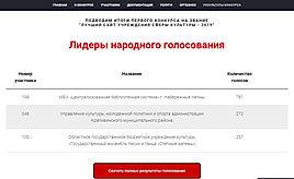 Степные напевы участник и лидер 1-го всероссийского конкурса