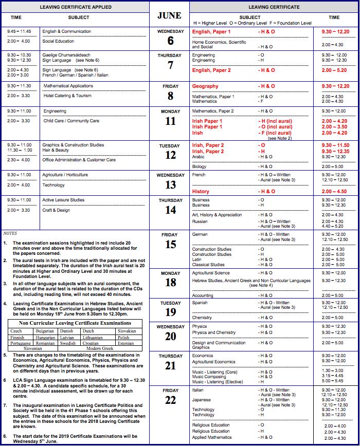 Leaving cert timetable 2018