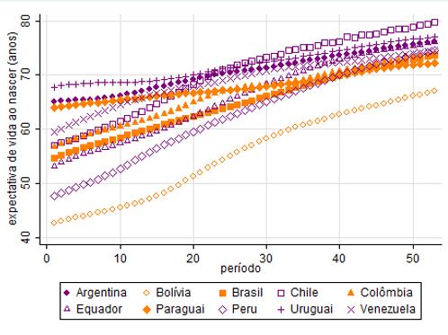 Dados em Painel e Modelagem Multinível (Turma 02)
