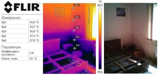 Экспертиза подтопления дома, залива квартиры