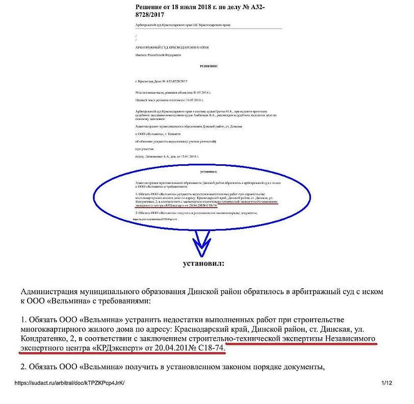 Решение от 18 июля 2018 г. по делу № А32