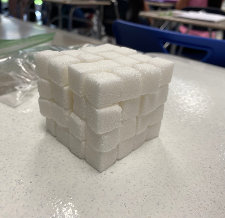 Cube and Cube Roots