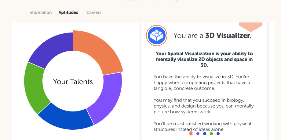 Talent Wheel