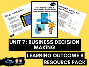 BTEC Business L3 Unit 7: Business Decision Making Learning Outcome B