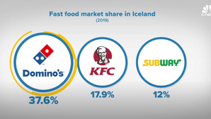 Domino's Expansion to Northern Europe