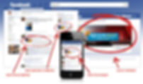 facebook ads for small business - Site Social SEO
