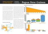 GAP Summary Sheet (PNG)_Page_1.png