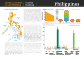 GAP Summary Sheet (Philippines)_Page_1.p