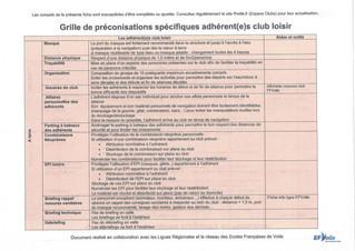 Préconisations Adhérents - COVID-19